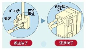 开关插座的速接端子和螺丝端子